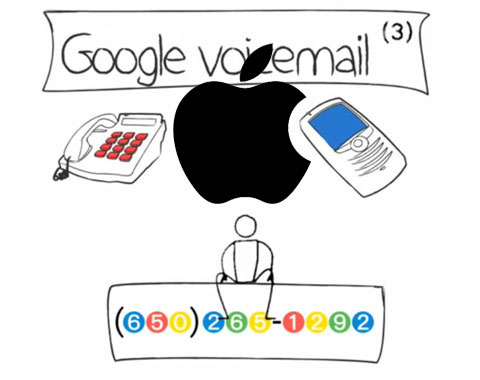 Google Voice y Apple
