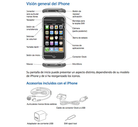 Manuales del iPhone