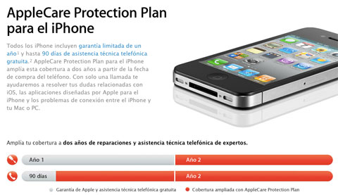 Información sobre Apple Care en la web de Apple