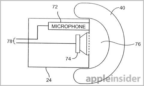 Patente auriculares de Apple