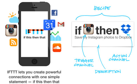 Tutorial IFTTT