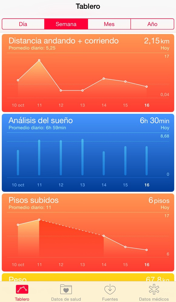 Sleep Cycle en la App de Salud