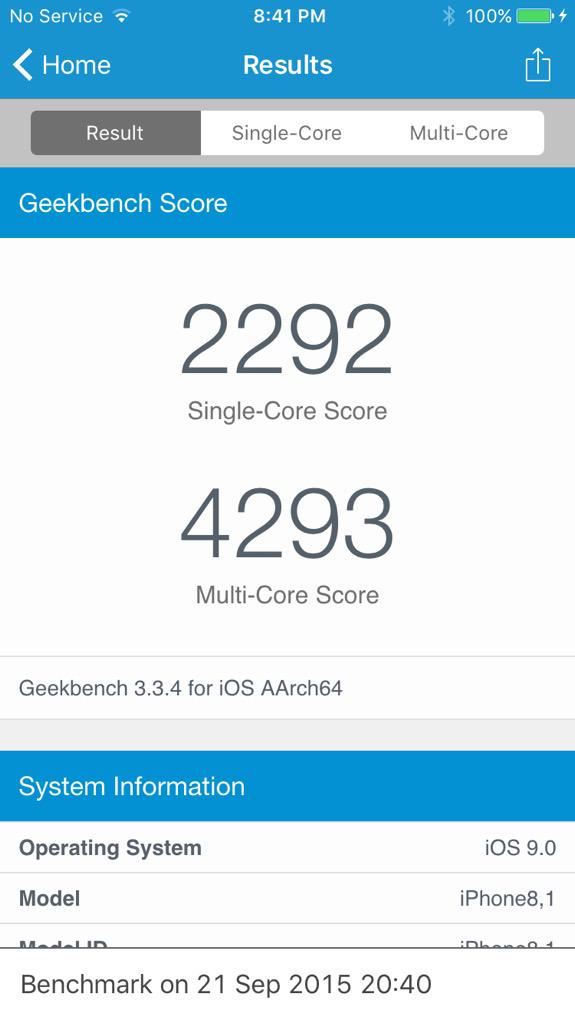 Resultados multi-core de Geekbench en el iPhone 6S