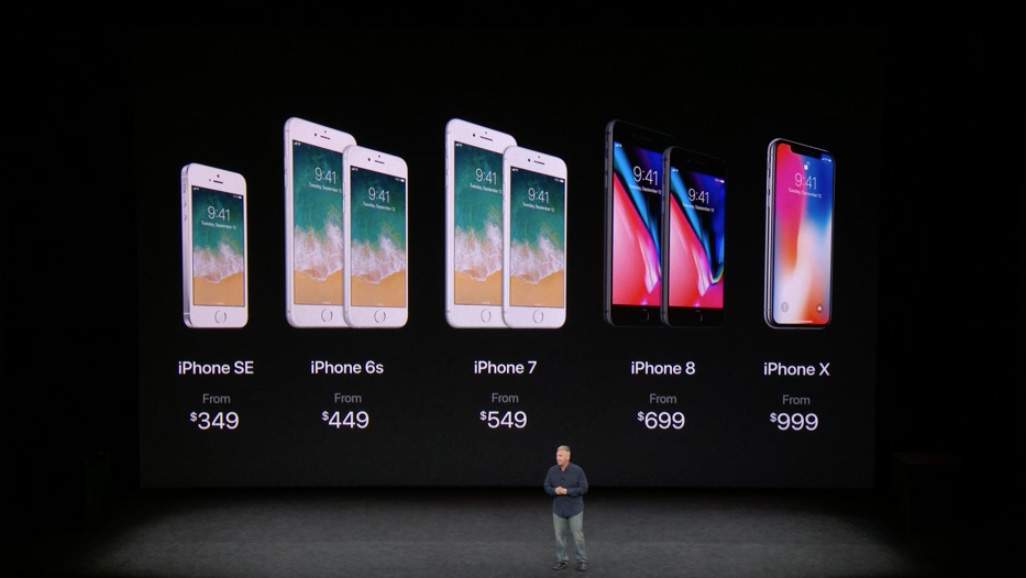 All prices for iPhones 2017-2018