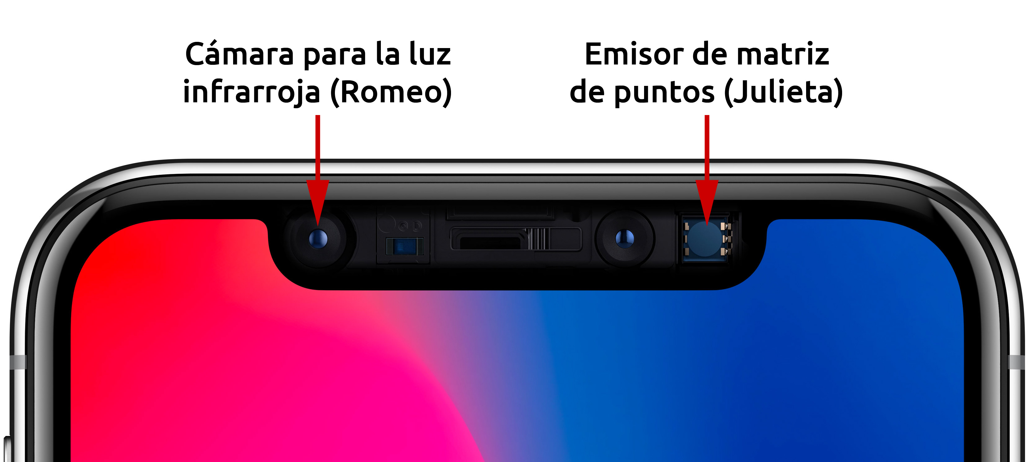 Romeo y Julieta en el iPhone X