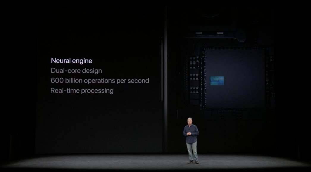 Neural engine en el A11 Bionic