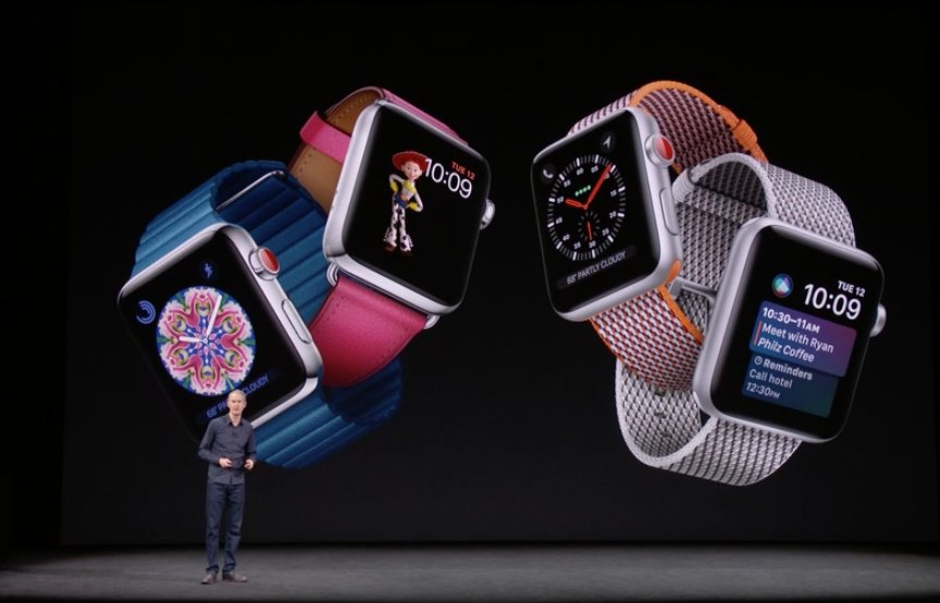 New colors for the Apple Watch series 3
