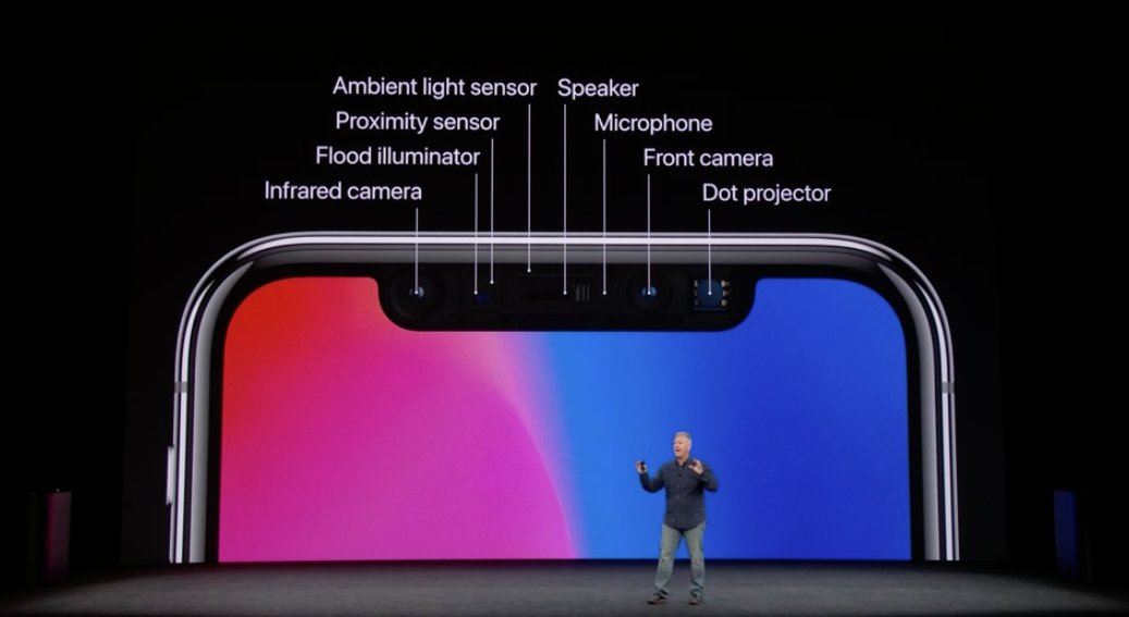 All front sensors of iPhone X