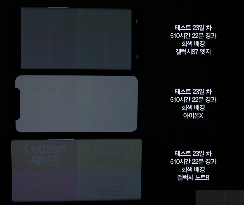OLED screen test of an iPhone X compared to a Samsung Galaxy S7 and Note 8