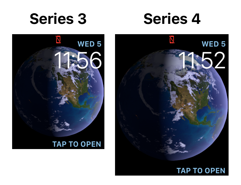 Diferencia de resoluciones de pantalla entre el Apple Watch series 3 y 4