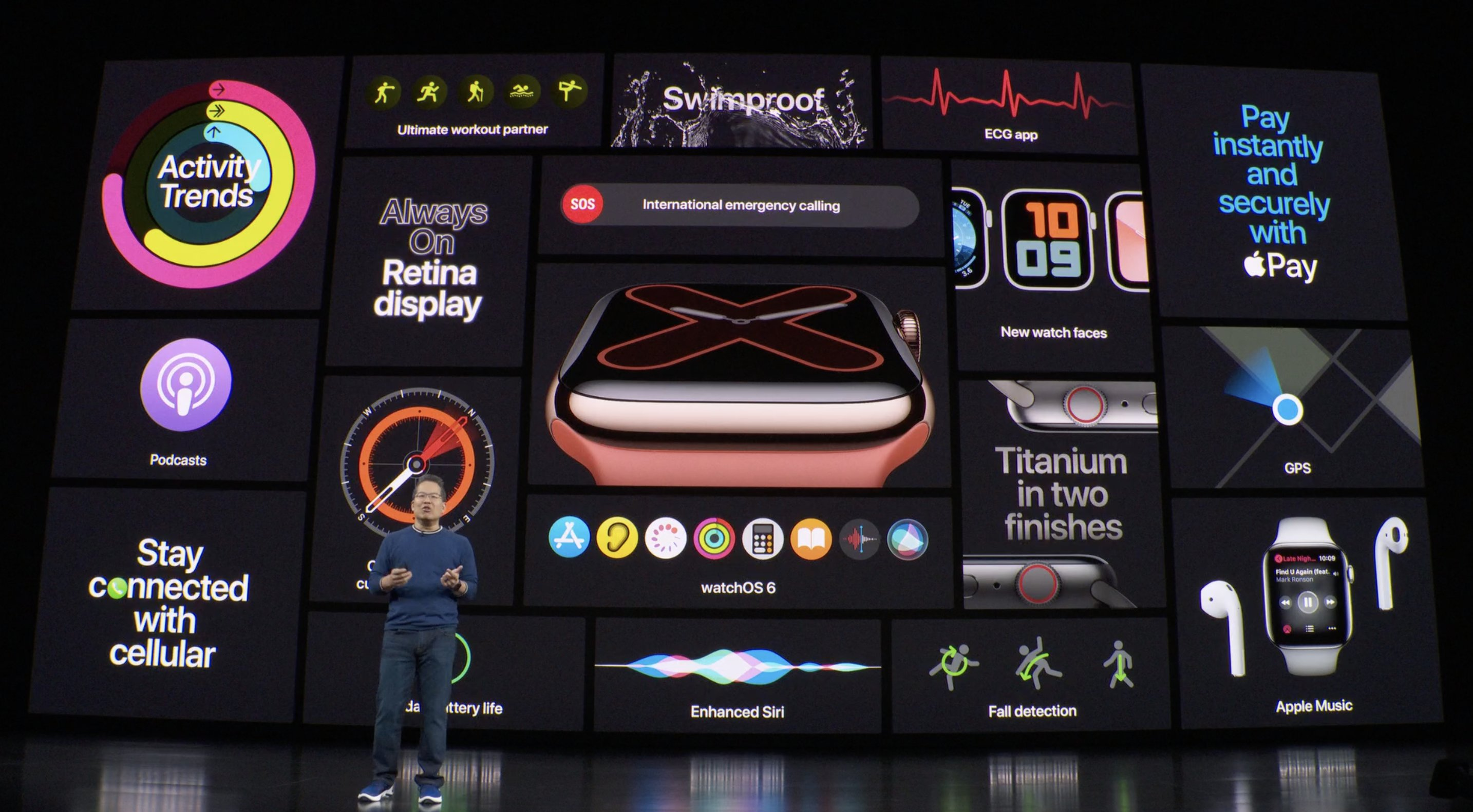 Resumen de principales novedades del Apple Watch series 5 (Keynote)
