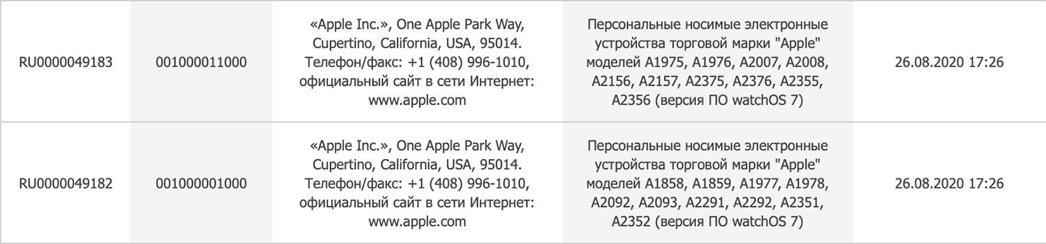Nuevos Apple Watch Series 6 registrados en la EEC
