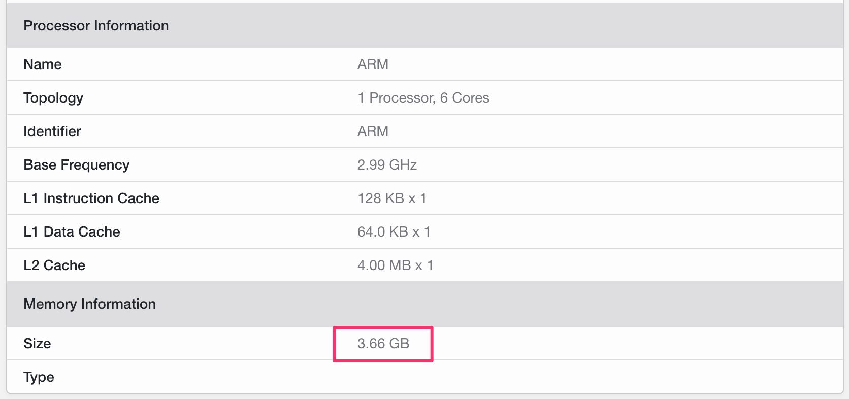 Memoria RAM del iPad Air 4